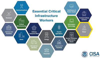 dhs-essential-workers-h20